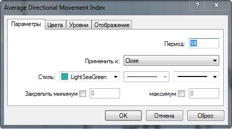 настройки индикатора ADX