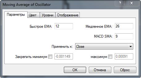 параметры индикатора OsMA