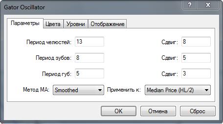 параметры индикатора gator oscillator