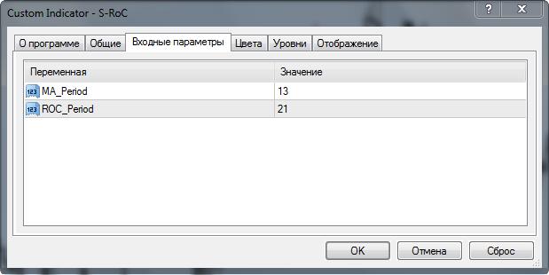 параметры индикатора S-RoC
