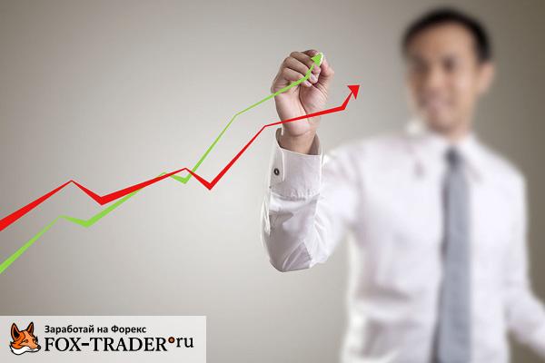 индикатор моментум для бинарных опционов
